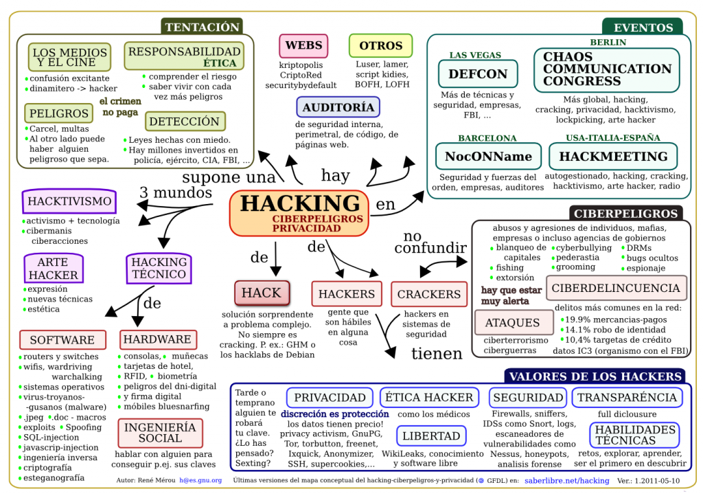 hacking-es-1400